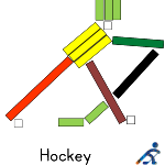 Les réglettes olympiques (sports d'hiver)