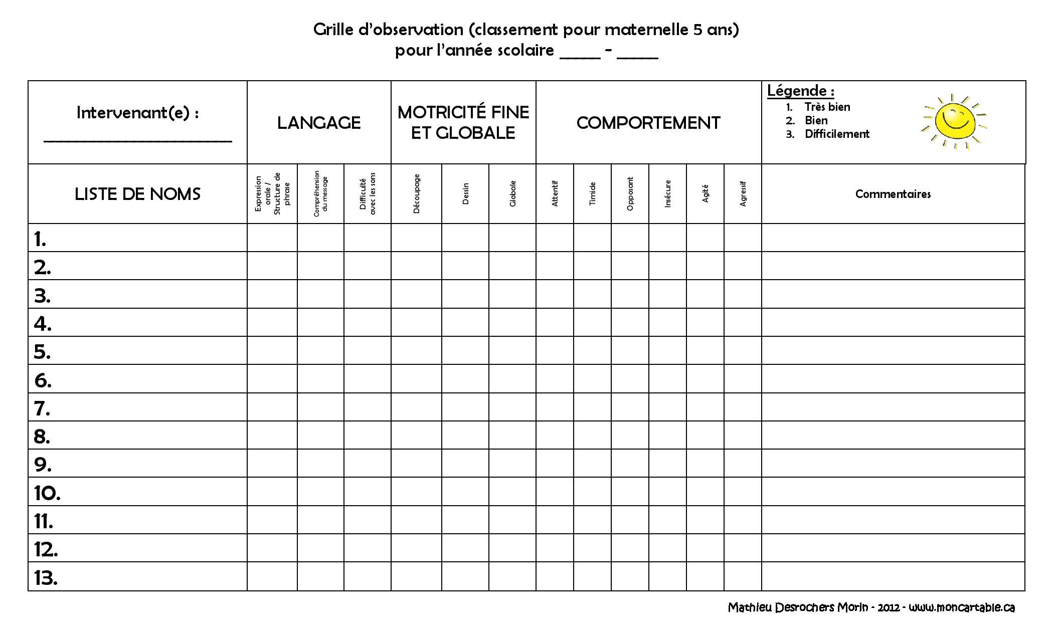 Grille d observation pour le classement des l ves de l an prochain rapido pr sco - Grille d evaluation recrutement ...